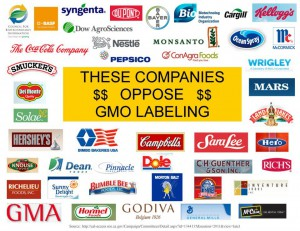 gmo_nonlabel